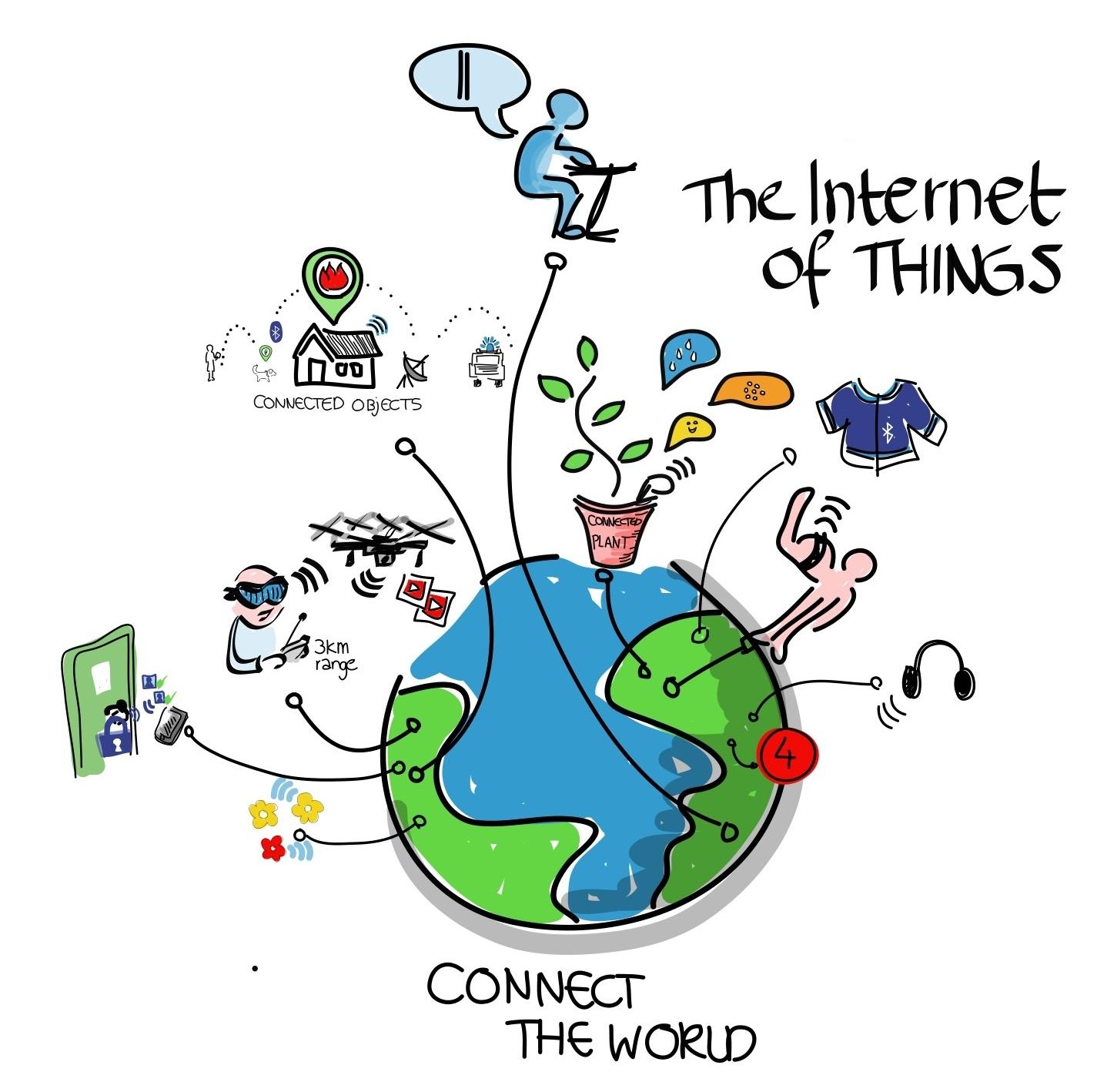 Эра интернета вещей: как изменится роль большинства известных нам отраслей