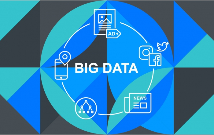 How to use big data in marketing