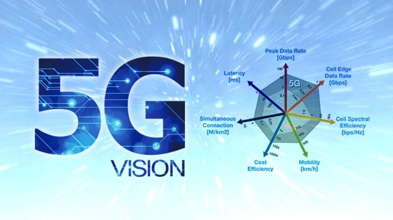 Samsung и SK Telecom объявили о совместной работе над сетью 5G и технологиями Интернета вещей