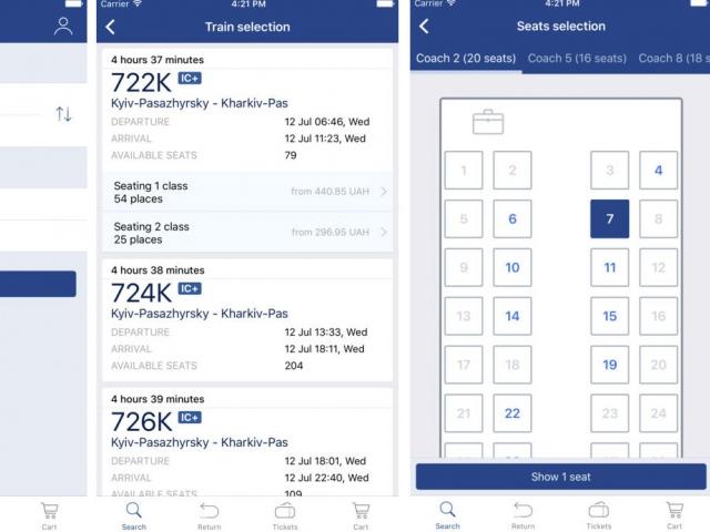Ukrzaliznytsia developed railway tickets booking app for iOS
