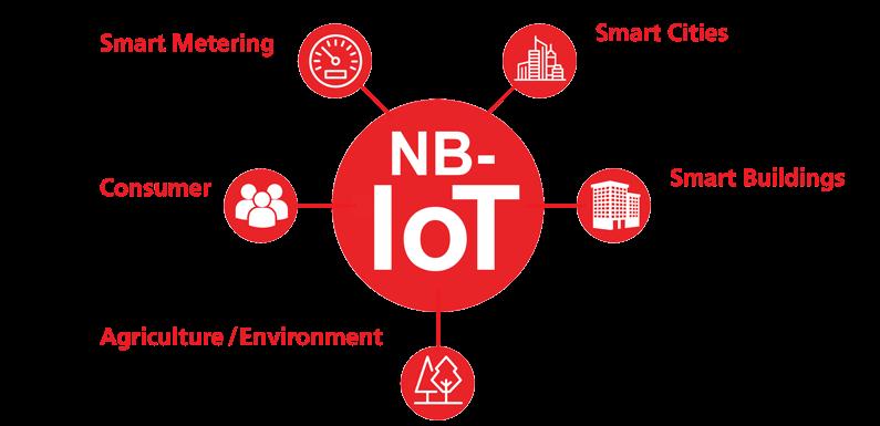 В сети «МегаФон» скоро будет доступен стандарт NB-IoT. Испытания завершились